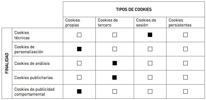 cookies_andreu